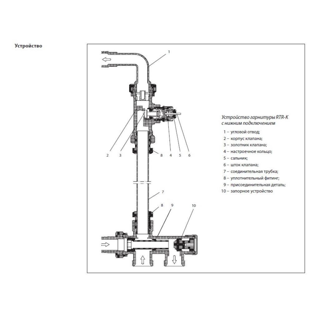 Узел нижнего подключения RTR-K Danfoss 013G7041 присоединительная деталь, двухтрубная