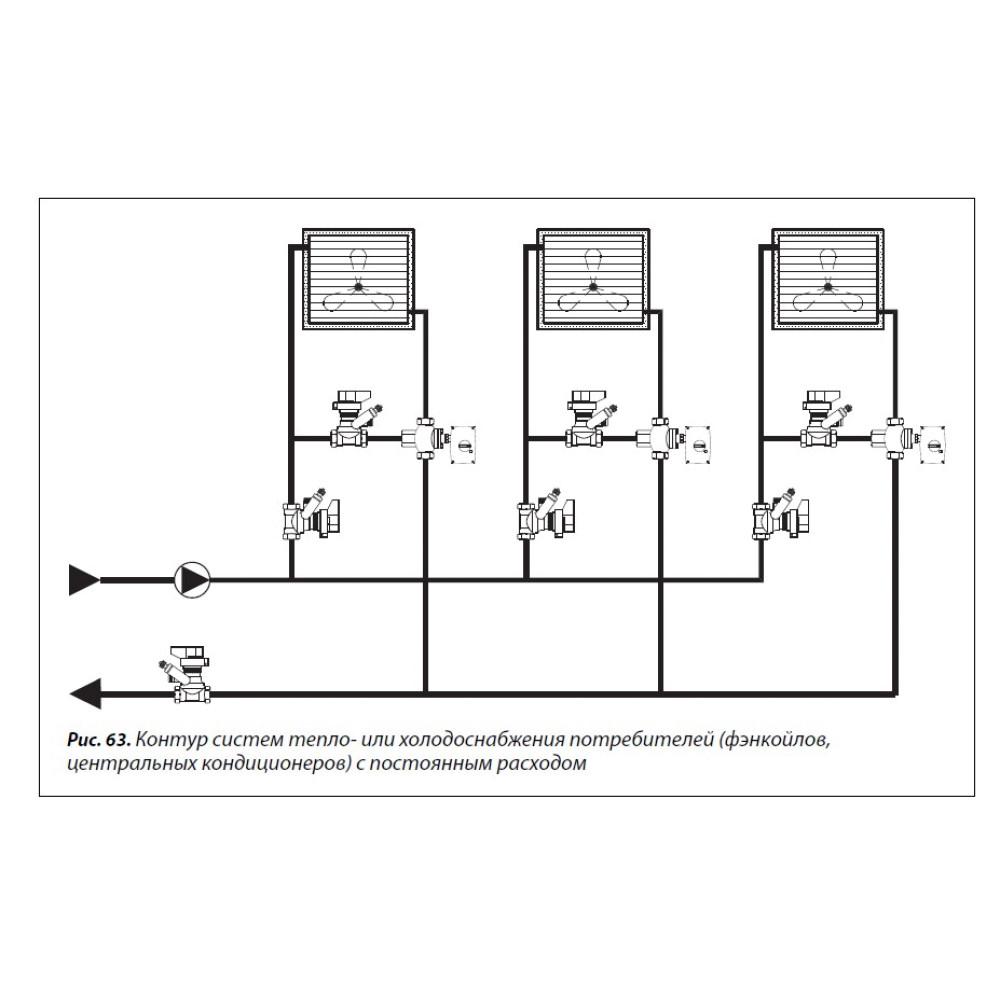 Ручной балансировочный клапан MSV-BD Danfoss 003Z4003 ДУ25, 1, Kvs 9,5, латунь