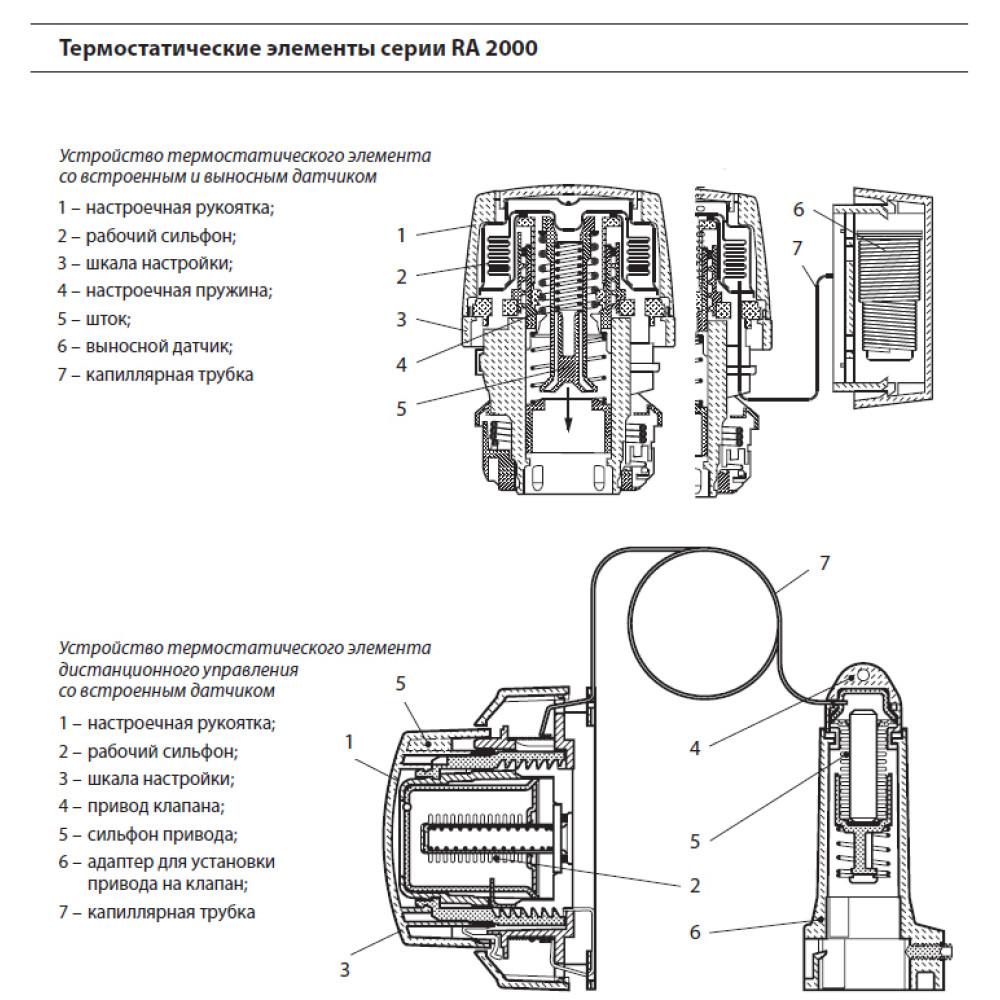 RA 2940 Термостатический элемент Danfoss 013G2940, с встроенным газонаполненным датчиком