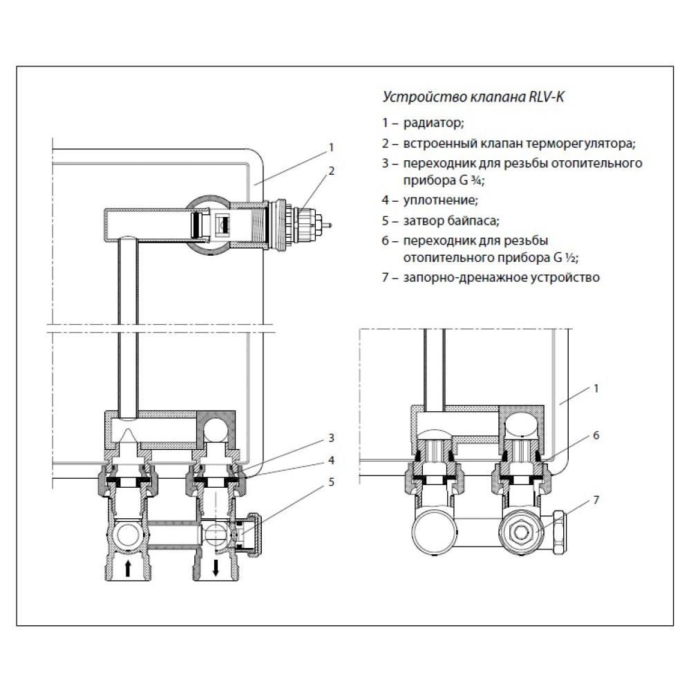 Узел нижнего подключения радиатора прямой RLV-K Danfoss 003L0281 ДУ15, двухтрубный/однотрубный, с опорожнением