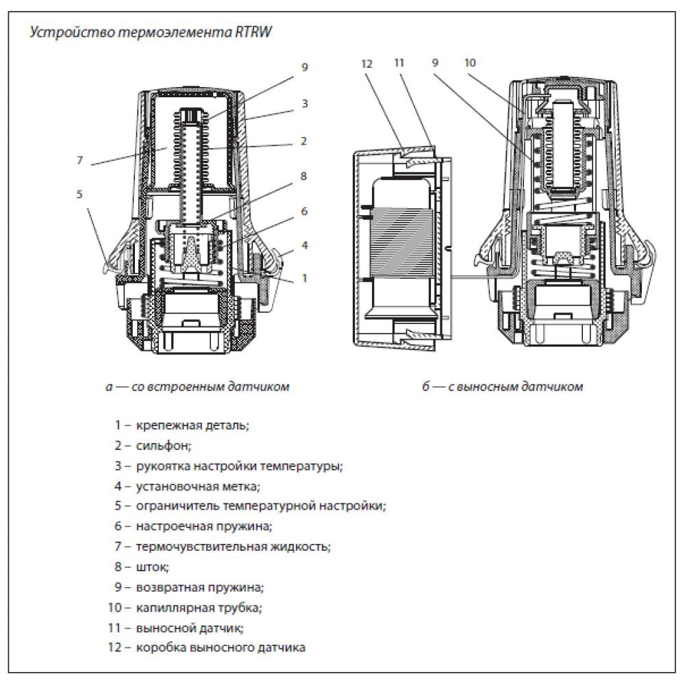 RTRW 7080 Danfoss Термостатический элемент 013G7080, датчик встроенный, жидкость | ст. 013G5010 RAW