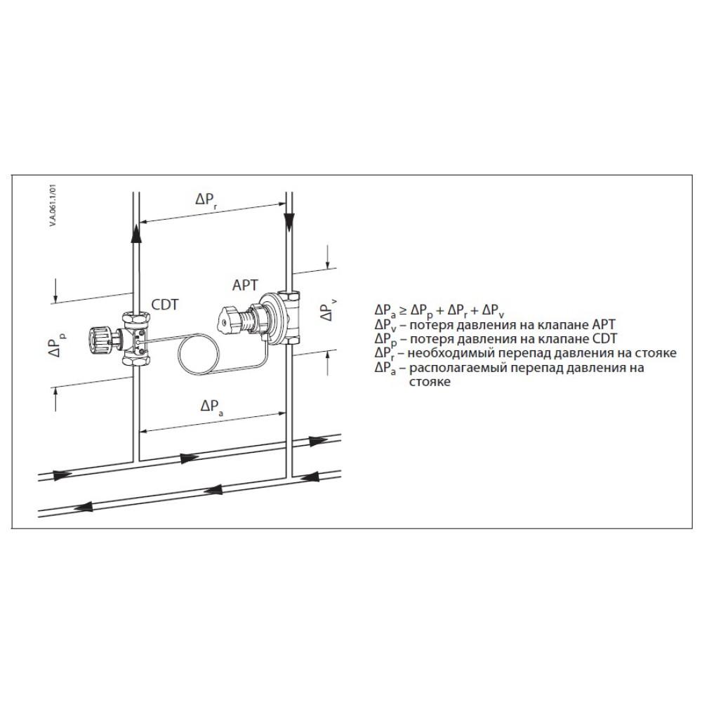 Балансировочный клапан Danfoss CDT 003Z7692
