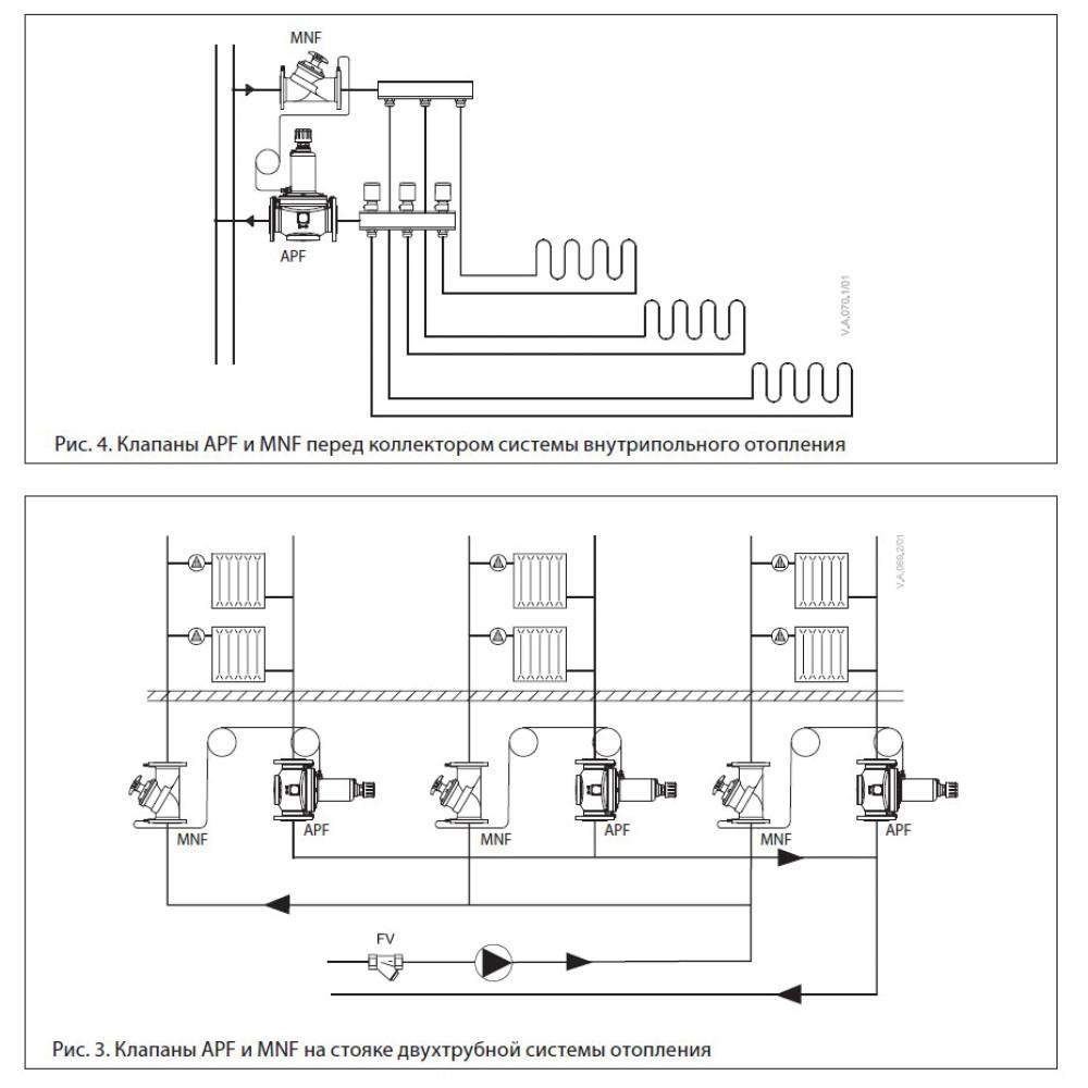 Балансировочный клапан Danfoss APF 003Z5763