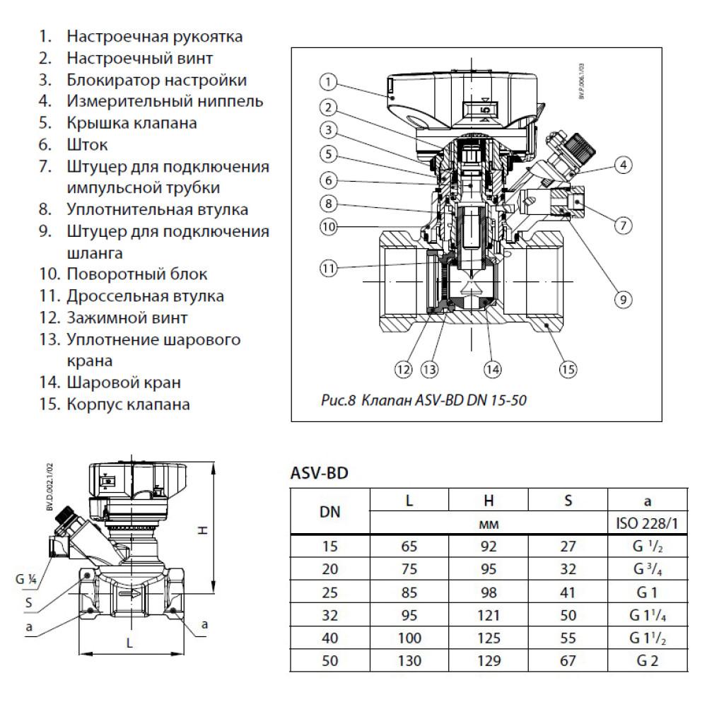 Балансировочный клапан ASV-BD Danfoss 003Z4041