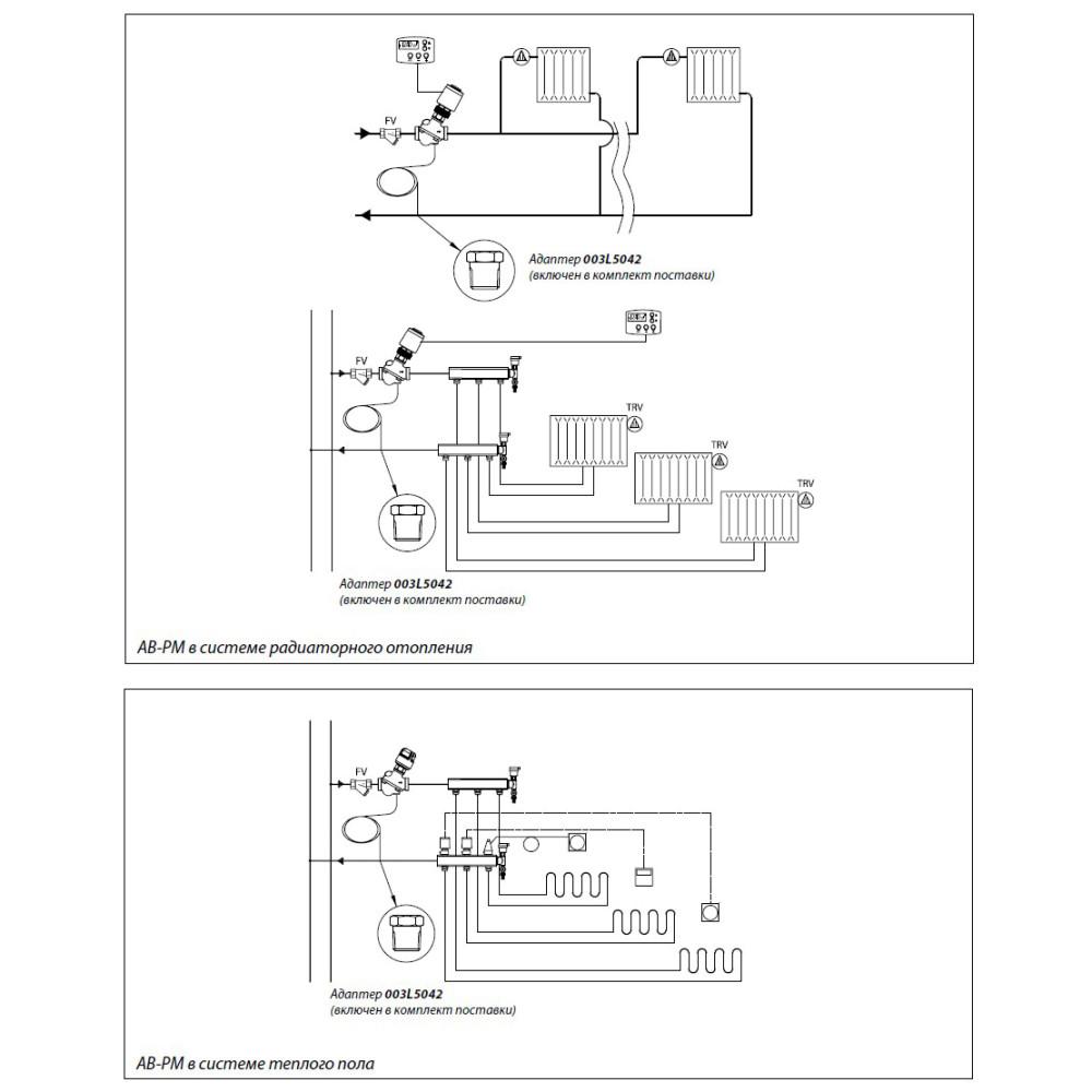 Балансировочный клапан Danfoss AB-PM 003Z1402