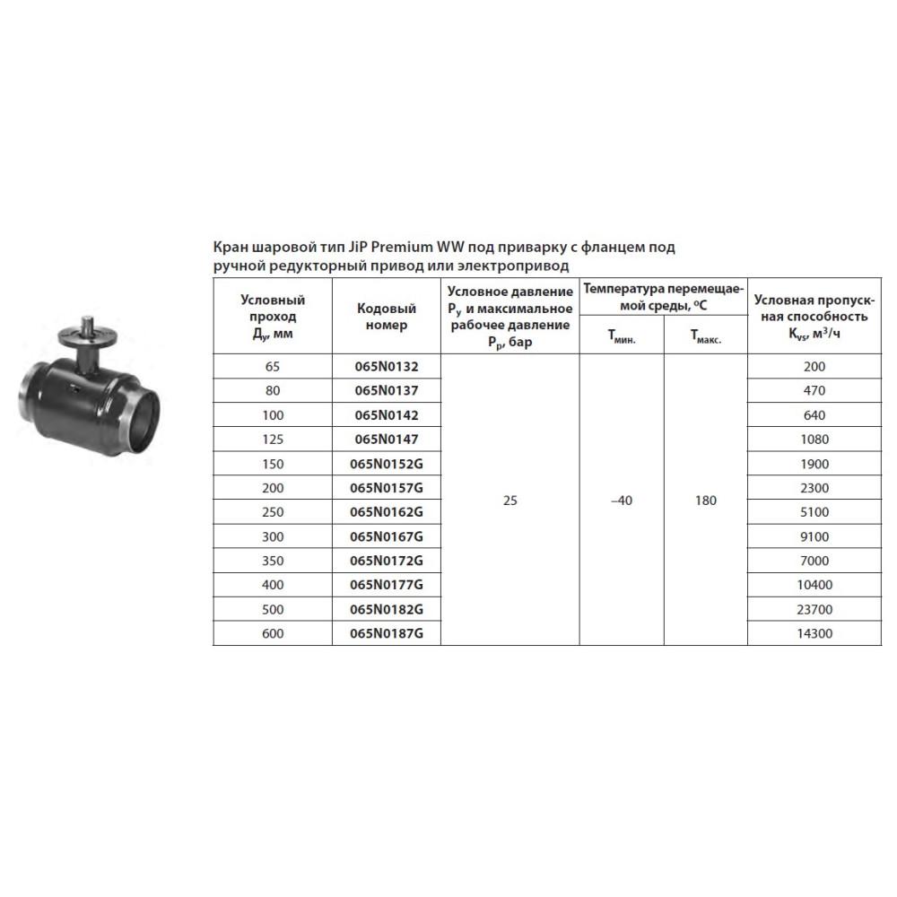 Кран шаровой JiP WW Danfoss Premium 065N0177G под электропривод, фланцевый, ДУ 400, Ру25, Kvs=10400