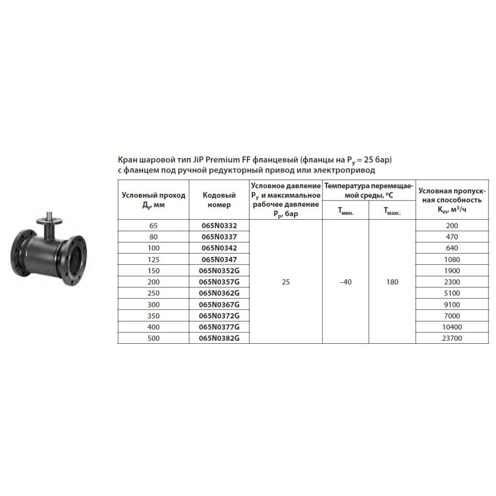 Кран шаровой запорный Danfoss 065N0352G JiP-FF