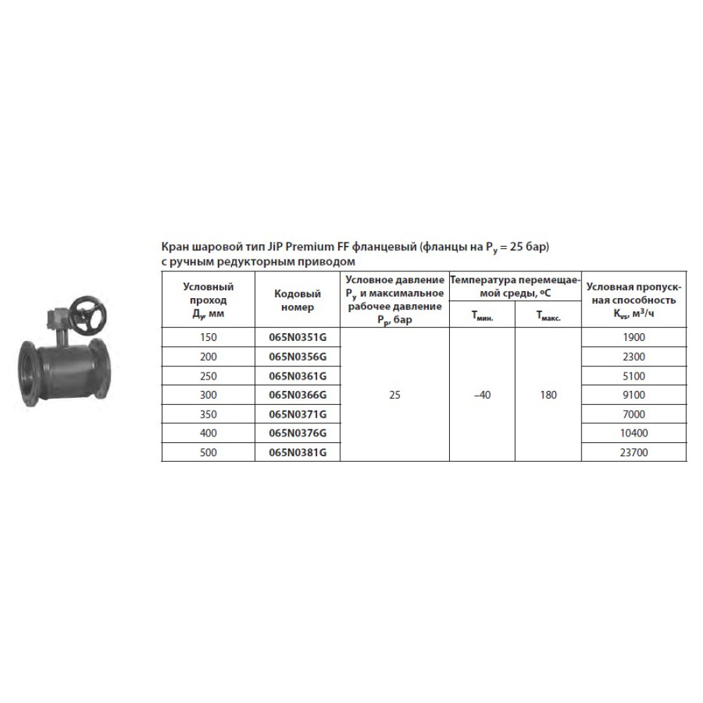 Кран JiP FF Danfoss Premium 065N0361G с редуктором, шаровой, фланцевый, ДУ 250, Ру25, Kvs=5100