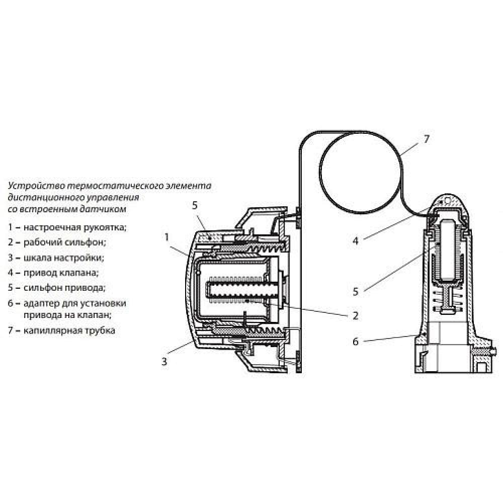 RA 5068 Термостатический элемент 013G5068 Danfoss, датчик встроенный, жидкостный, трубка 8м