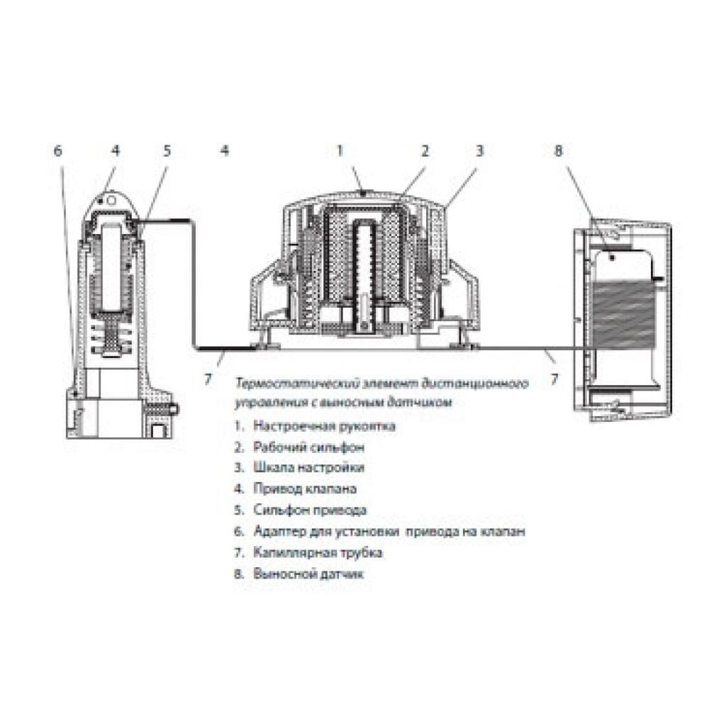Термостат Danfoss RA 5074 013G5074  для батареи